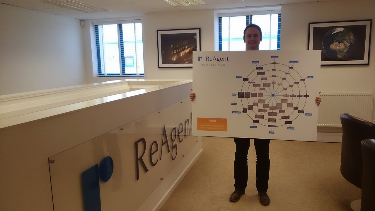Managing Director of ReAgent, Richard Hudson, proudly displaying our business plan for 2014-2017